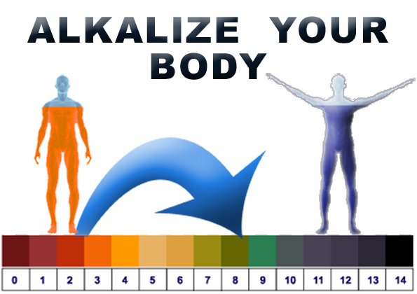 Alkalizing to the Body